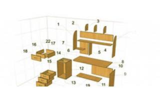 От чего зависит цена сборки мебели
